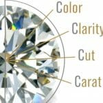 Photo de la règle des 4c du diamant