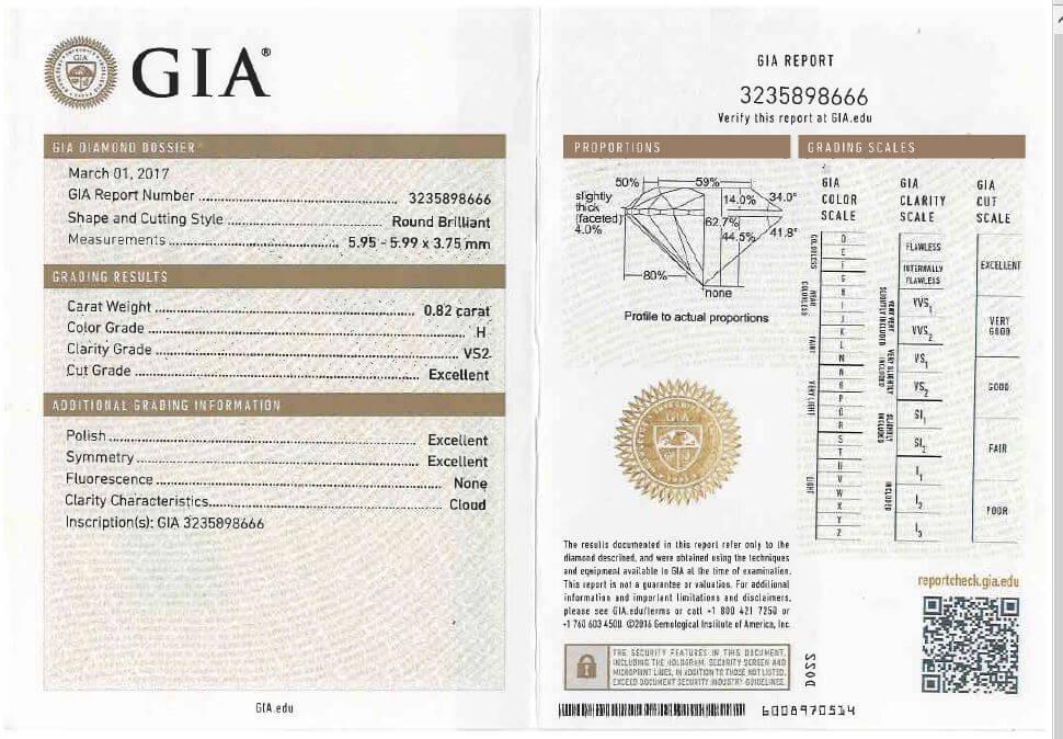 Acheter Diamant certifié GIA 0.82CTS HSV2